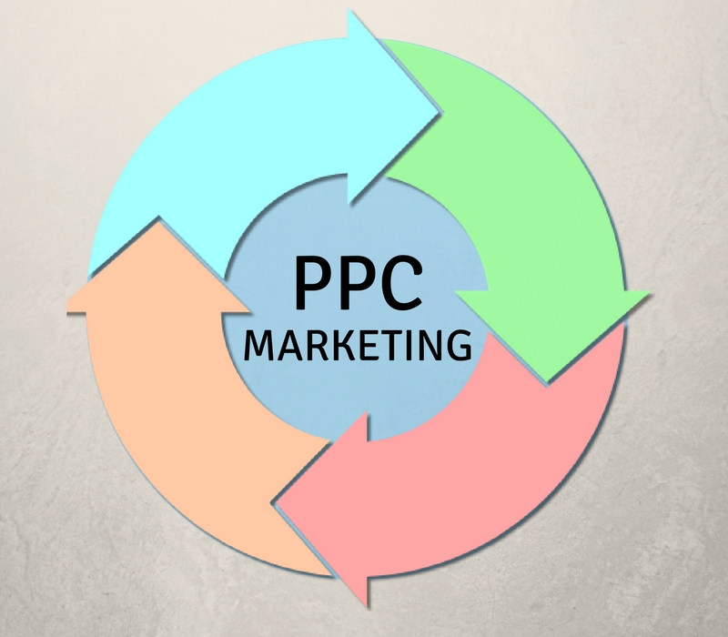 PPC Marketing – What's the Use?